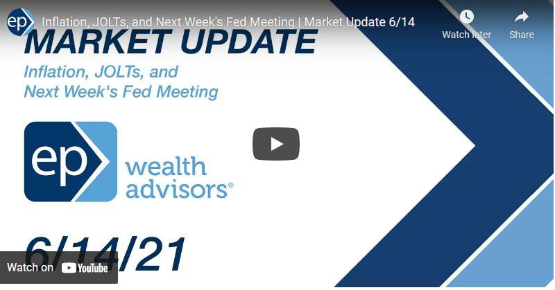 Informed Investor Market Update 6.14.21