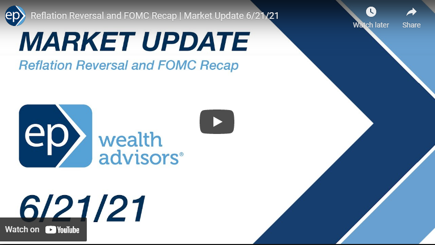 market update 6.21.21